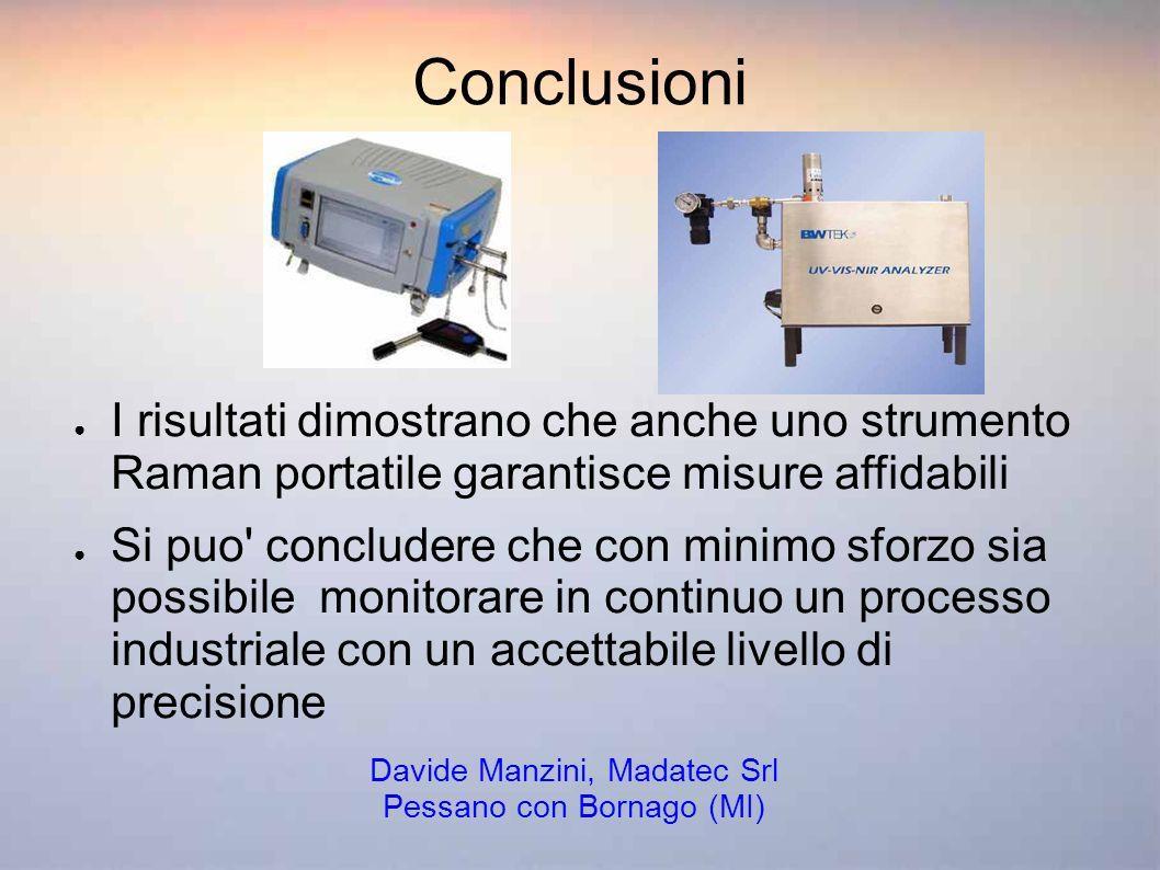 Conclusioni I risultati dimostrano che anche uno strumento Raman portatile garantisce misure affidabili Si puo' concludere che con minimo sforzo sia p