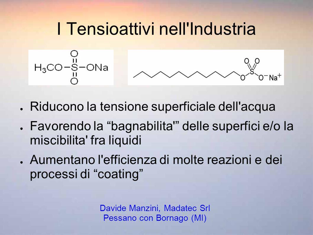 I Tensioattivi nell'Industria Riducono la tensione superficiale dell'acqua Favorendo la bagnabilita' delle superfici e/o la miscibilita' fra liquidi A