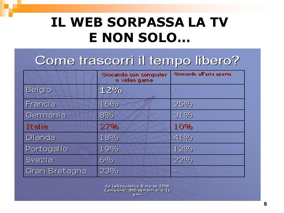 55 IL WEB SORPASSA LA TV E NON SOLO…