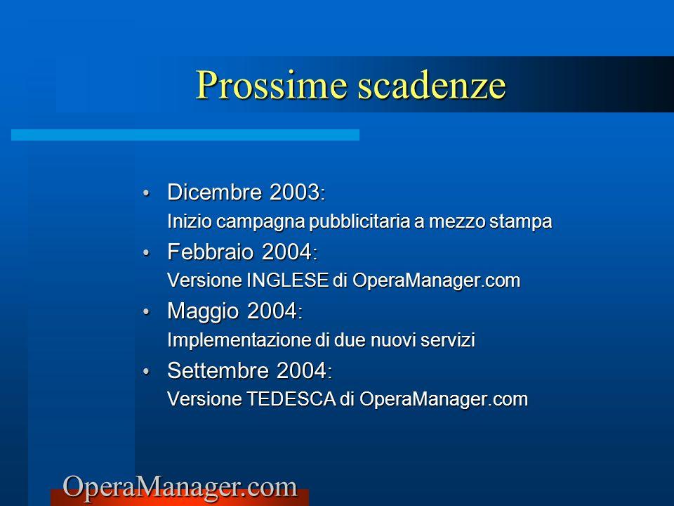 OperaManager.com Dicembre 2003 : Dicembre 2003 : Inizio campagna pubblicitaria a mezzo stampa Febbraio 2004 : Febbraio 2004 : Versione INGLESE di Oper