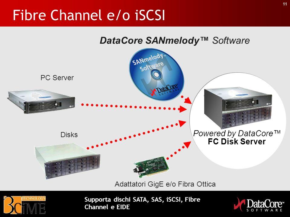 11 Fibre Channel e/o iSCSI DataCore SANmelody Software Adattatori GigE e/o Fibra Ottica PC Server Disks Powered by DataCore FC Disk Server Supporta di