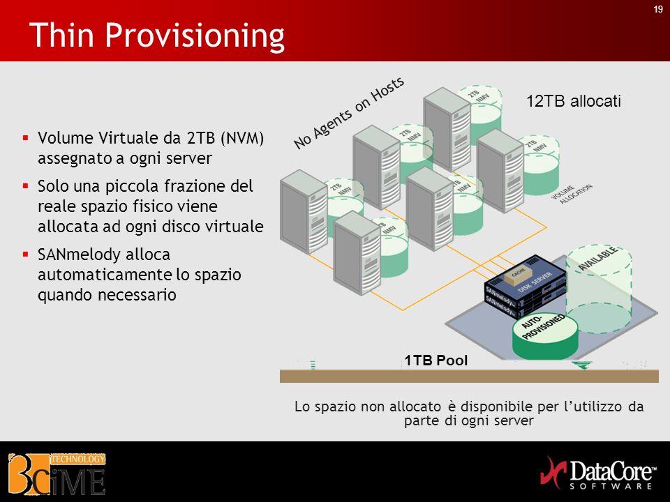 19 Thin Provisioning Volume Virtuale da 2TB (NVM) assegnato a ogni server Solo una piccola frazione del reale spazio fisico viene allocata ad ogni dis
