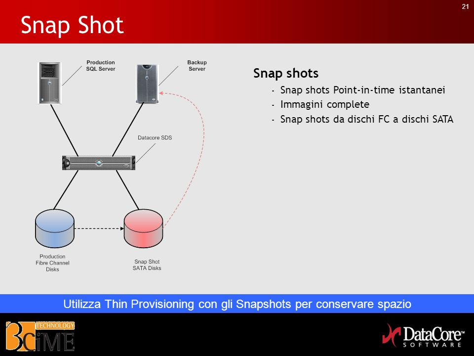 21 Snap Shot Snap shots - Snap shots Point-in-time istantanei - Immagini complete - Snap shots da dischi FC a dischi SATA Utilizza Thin Provisioning c
