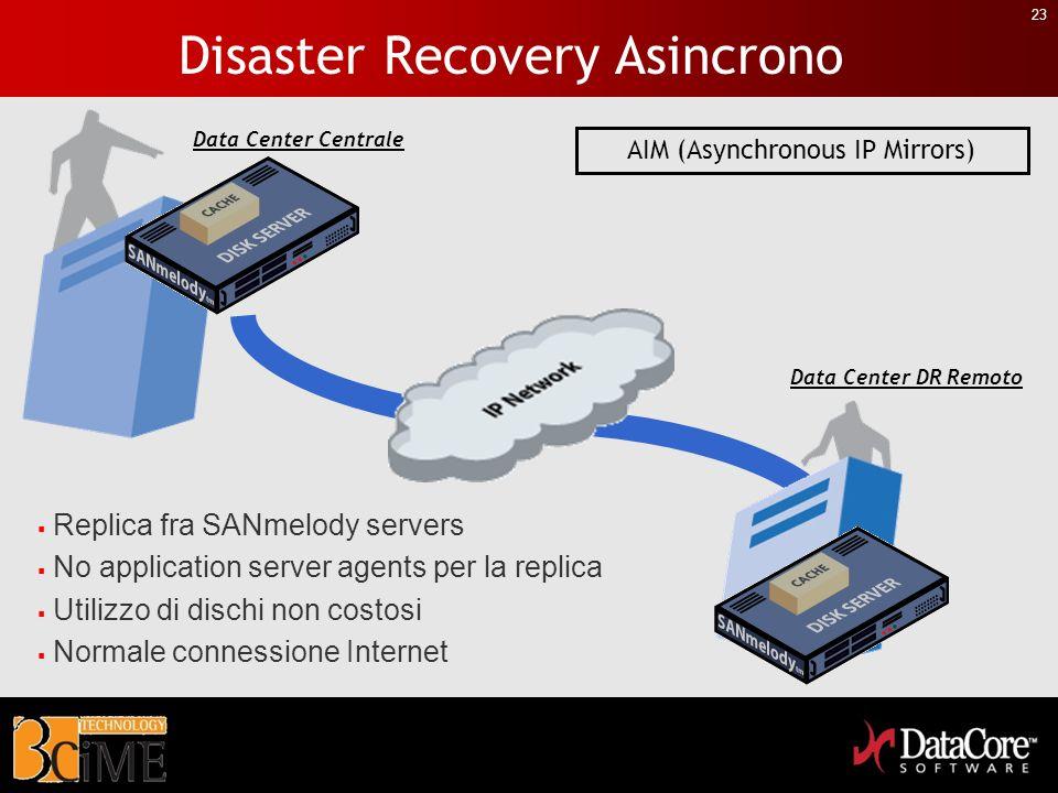 23 Disaster Recovery Asincrono Replica fra SANmelody servers No application server agents per la replica Utilizzo di dischi non costosi Normale connes