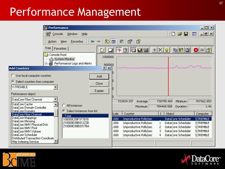 27 Performance Management
