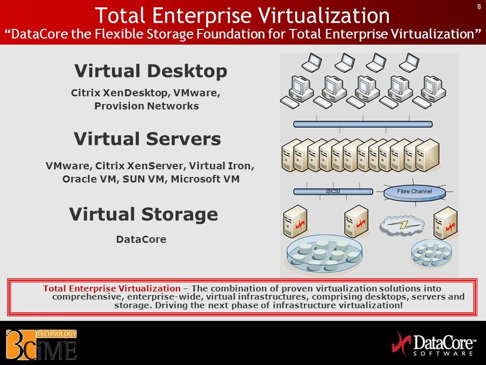 8 Virtual Desktop Virtual Servers Virtual Storage Citrix XenDesktop, VMware, Provision Networks VMware, Citrix XenServer, Virtual Iron, Oracle VM, SUN