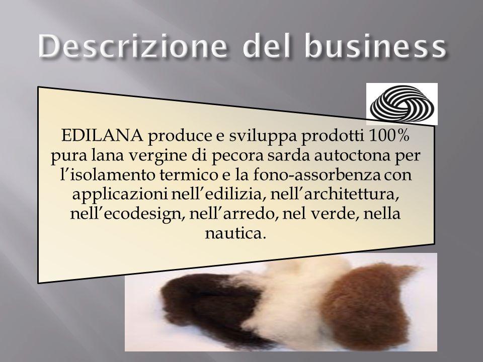 EDILANA produce e sviluppa prodotti 100% pura lana vergine di pecora sarda autoctona per lisolamento termico e la fono-assorbenza con applicazioni nelledilizia, nellarchitettura, nellecodesign, nellarredo, nel verde, nella nautica.