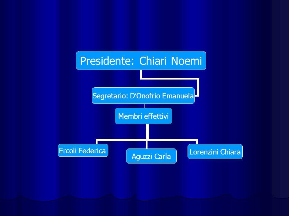 Presidente: Chiari Noemi Membri effettivi Aguzzi CarlaErcoli Federica Lorenzini Chiara Segretario: DOnofrio Emanuela