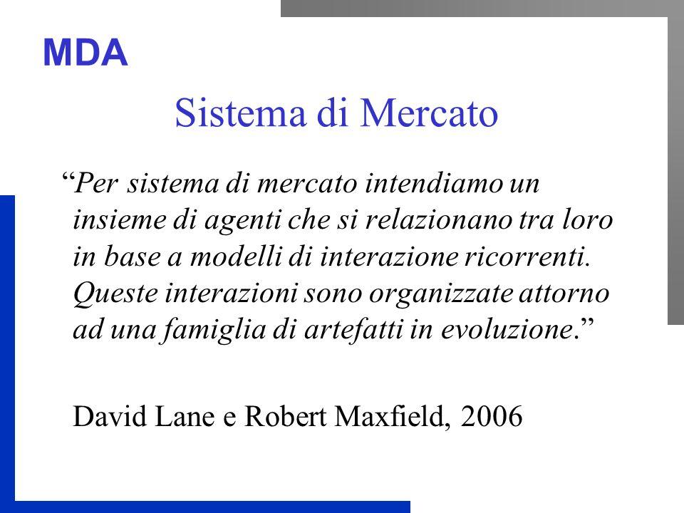 MDA Sistema di Mercato Per sistema di mercato intendiamo un insieme di agenti che si relazionano tra loro in base a modelli di interazione ricorrenti.