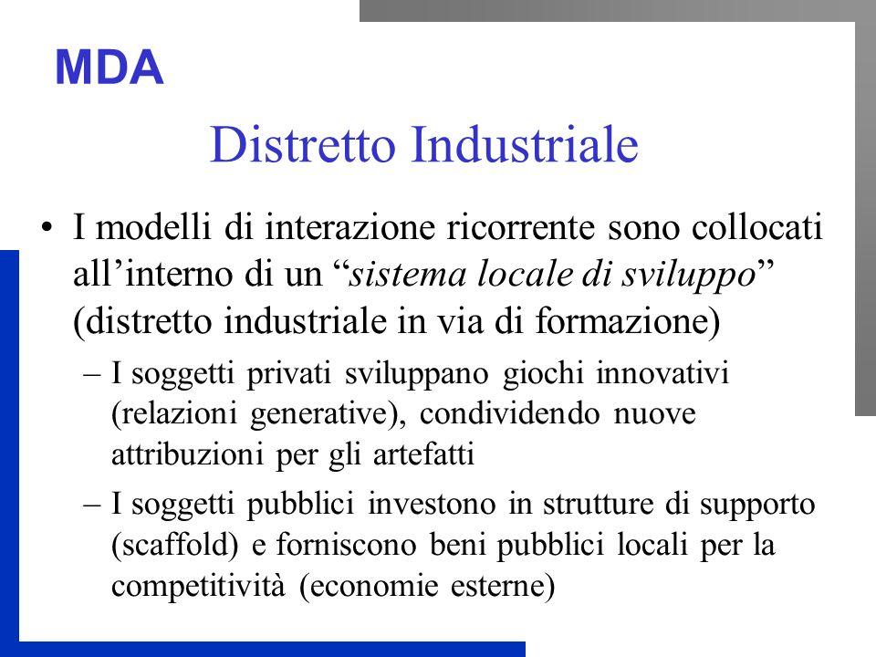 MDA I modelli di interazione ricorrente sono collocati allinterno di un sistema locale di sviluppo (distretto industriale in via di formazione) –I sog