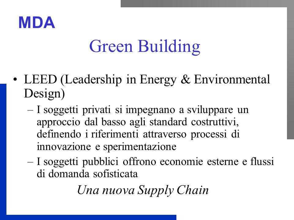 MDA Green Building LEED (Leadership in Energy & Environmental Design) –I soggetti privati si impegnano a sviluppare un approccio dal basso agli standa