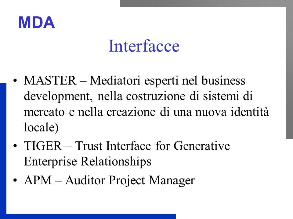 MDA Interfacce MASTER – Mediatori esperti nel business development, nella costruzione di sistemi di mercato e nella creazione di una nuova identità lo
