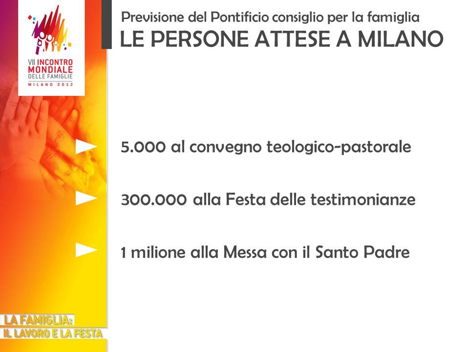 LE PERSONE ATTESE A MILANO Previsione del Pontificio consiglio per la famiglia 5.000 al convegno teologico-pastorale 300.000 alla Festa delle testimon