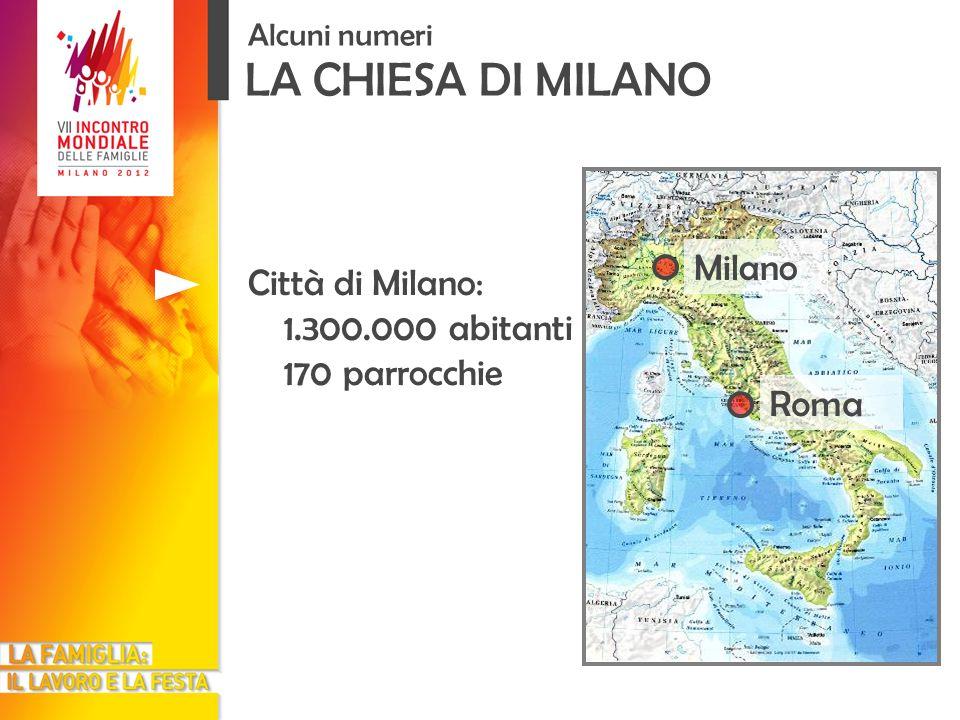 LA CHIESA DI MILANO Alcuni numeri Città di Milano: 1.300.000 abitanti 170 parrocchie Milano Roma