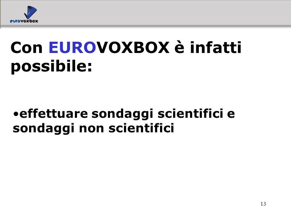 13 effettuare sondaggi scientifici e sondaggi non scientifici Con EUROVOXBOX è infatti possibile: