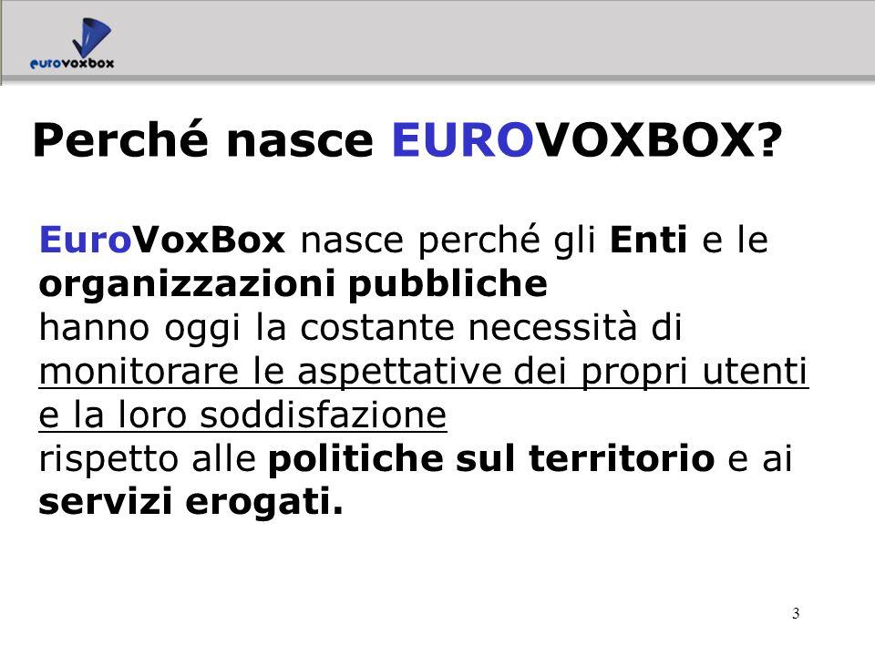 3 EuroVoxBox nasce perché gli Enti e le organizzazioni pubbliche hanno oggi la costante necessità di monitorare le aspettative dei propri utenti e la