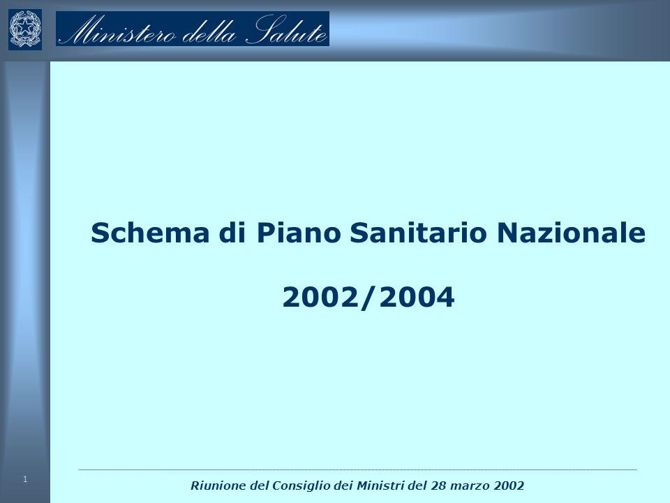 Schema di Piano Sanitario Nazionale 2002 - 20042 Il Piano Sanitario Nazionale 2002-2004 Il PSN è stato concepito in unottica nuova in coerenza con i cambiamenti politico-istituzionali, con i vincoli europei del patto di stabilità, con le nuove aspettative di salute dei cittadini italiani.