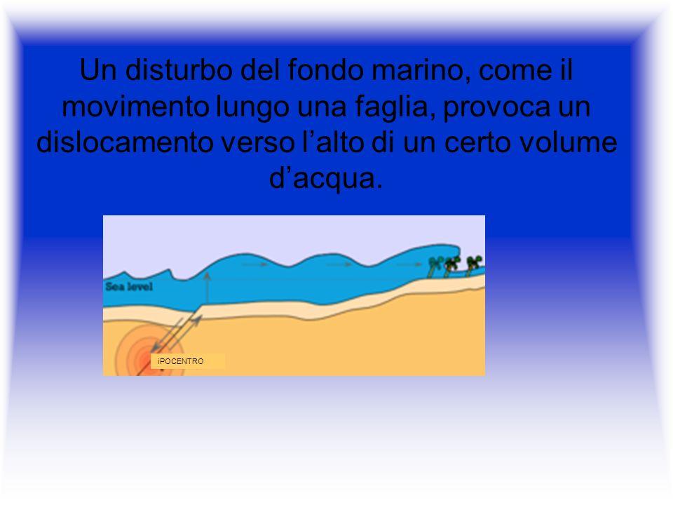 Un disturbo del fondo marino, come il movimento lungo una faglia, provoca un dislocamento verso lalto di un certo volume dacqua. iPOCENTRO