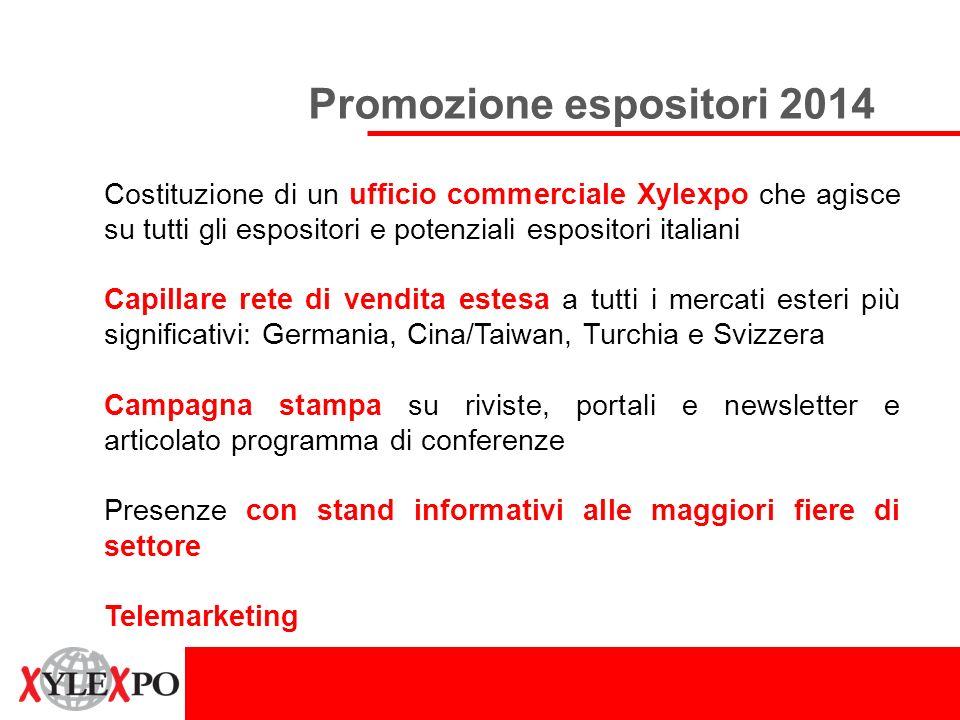 Promozione espositori 2014 Costituzione di un ufficio commerciale Xylexpo che agisce su tutti gli espositori e potenziali espositori italiani Capillar