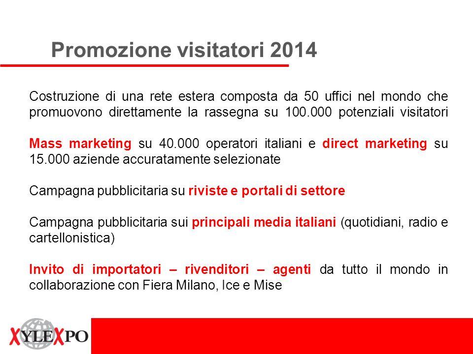 Promozione visitatori 2014 Costruzione di una rete estera composta da 50 uffici nel mondo che promuovono direttamente la rassegna su 100.000 potenzial