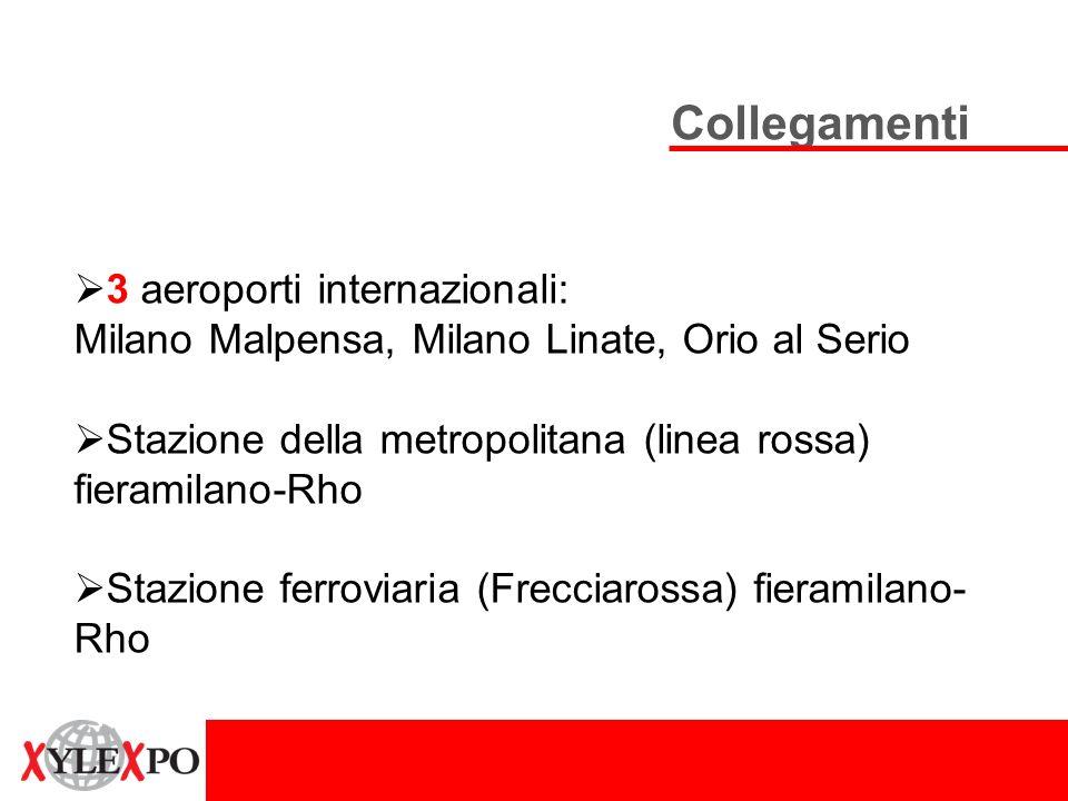 Collegamenti 3 aeroporti internazionali: Milano Malpensa, Milano Linate, Orio al Serio Stazione della metropolitana (linea rossa) fieramilano-Rho Staz