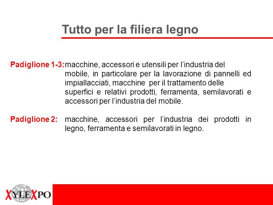 Tutto per la filiera legno Padiglione 1-3:macchine, accessori e utensili per lindustria del mobile, in particolare per la lavorazione di pannelli ed i