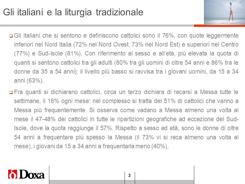 4 Gli italiani e la liturgia tradizionale Il 58% dei cattolici italiani ha sentito parlare dellintroduzione della liturgia tradizionale da parte di Papa Benedetto XVI, con quote più elevate nel Nord Ovest (63%) e più basse nel Nord Est (52%); la notorietà della liturgia tradizionale raggiunge il 64% fra quanti si recano più spesso a Messa.