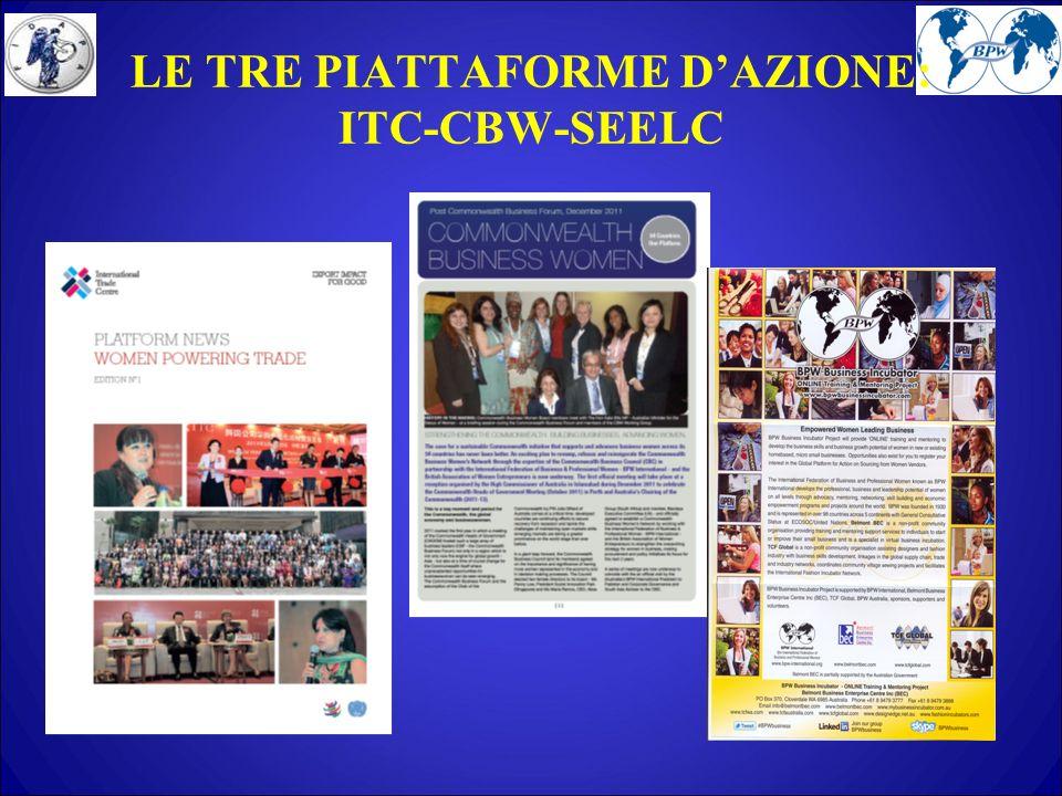 LE TRE PIATTAFORME DAZIONE: ITC-CBW-SEELC