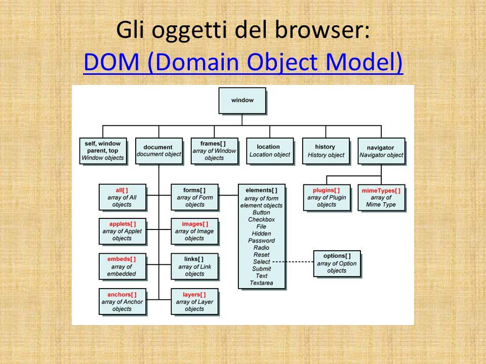 Gli oggetti del browser: DOM (Domain Object Model) DOM (Domain Object Model)