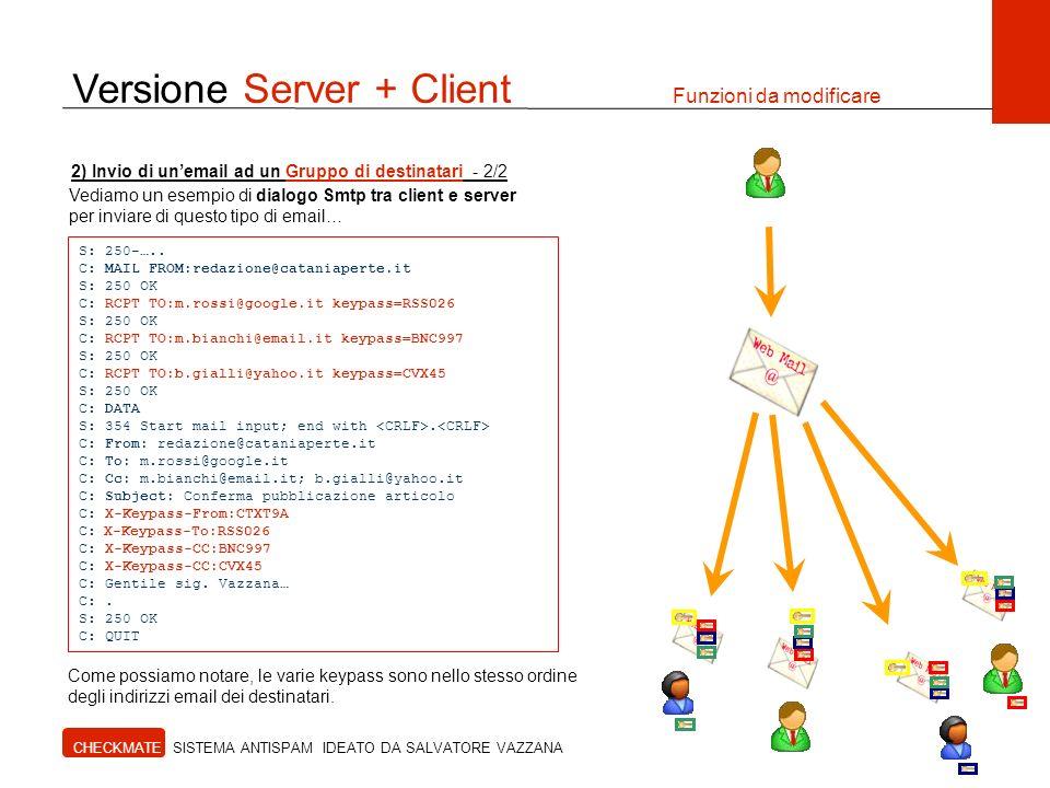 Versione Server + Client Funzioni da modificare CHECKMATE SISTEMA ANTISPAM IDEATO DA SALVATORE VAZZANA S: 250-….. C: MAIL FROM:redazione@cataniaperte.