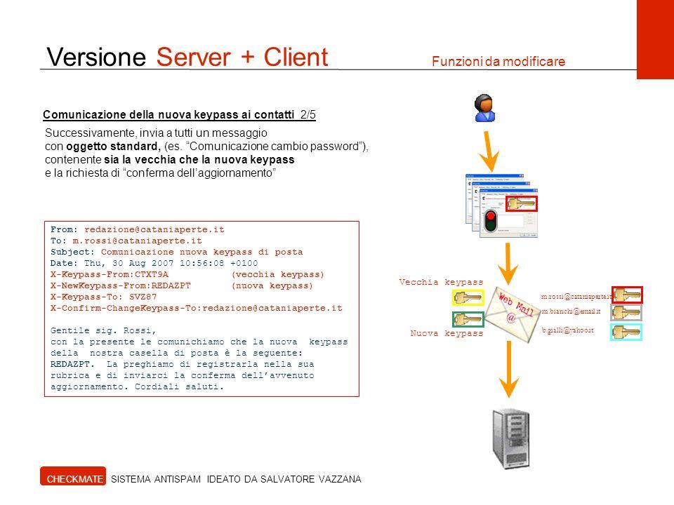 Versione Server + Client Funzioni da modificare CHECKMATE SISTEMA ANTISPAM IDEATO DA SALVATORE VAZZANA Successivamente, invia a tutti un messaggio con