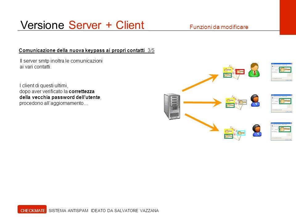 Versione Server + Client Funzioni da modificare CHECKMATE SISTEMA ANTISPAM IDEATO DA SALVATORE VAZZANA Il server smtp inoltra le comunicazioni ai vari