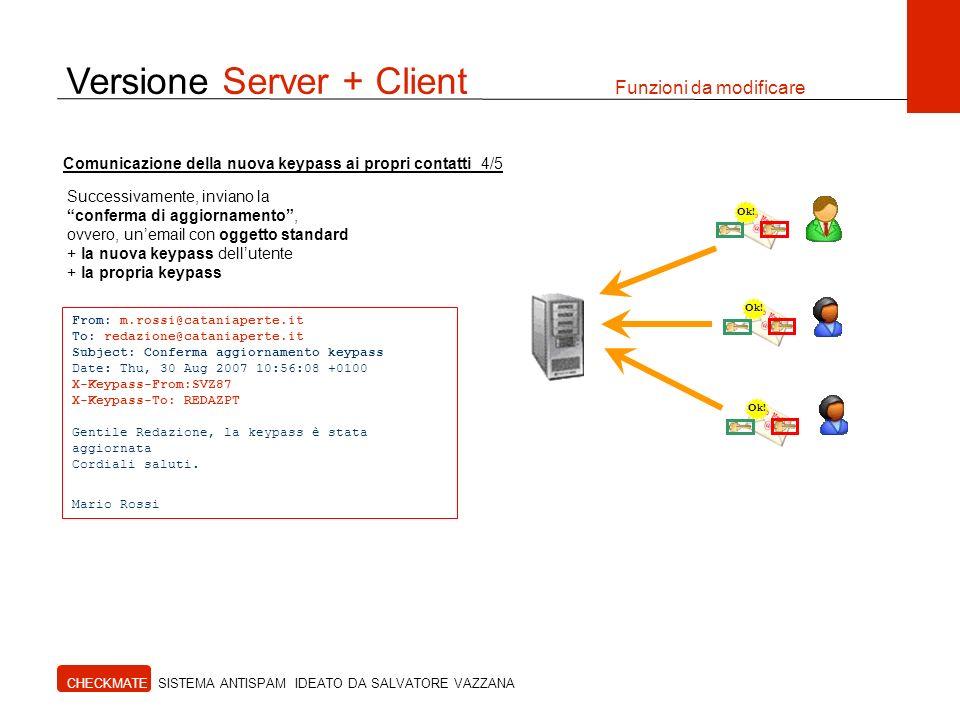 Versione Server + Client Funzioni da modificare CHECKMATE SISTEMA ANTISPAM IDEATO DA SALVATORE VAZZANA Successivamente, inviano la conferma di aggiorn