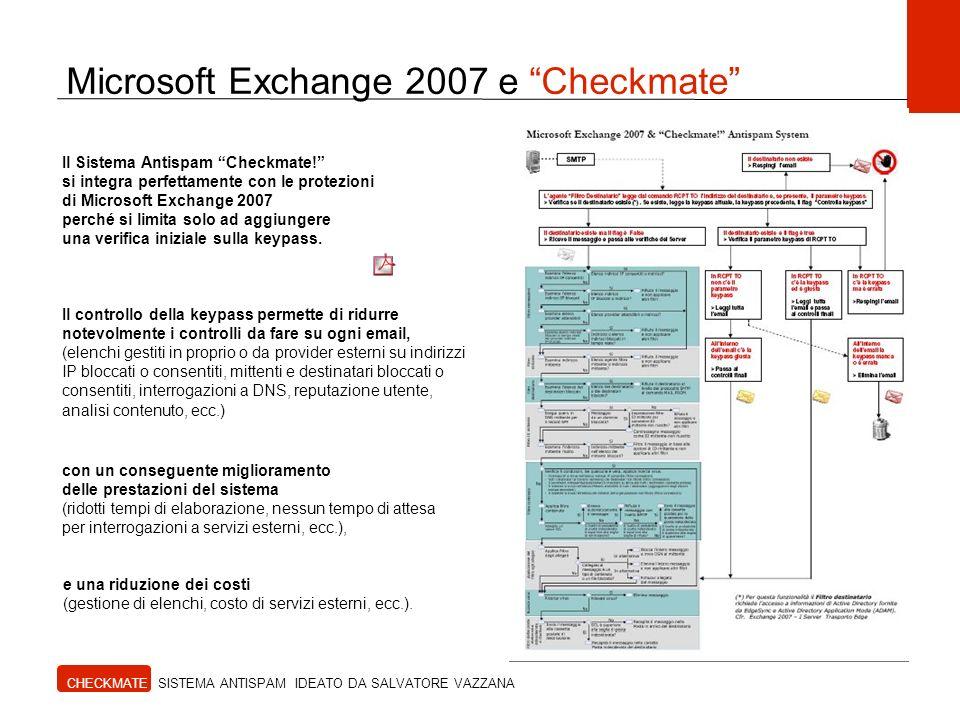 Microsoft Exchange 2007 e Checkmate CHECKMATE SISTEMA ANTISPAM IDEATO DA SALVATORE VAZZANA Il controllo della keypass permette di ridurre notevolmente