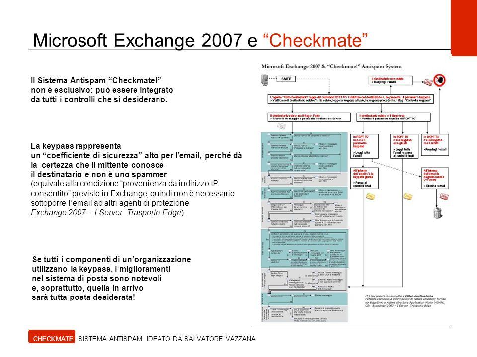 Microsoft Exchange 2007 e Checkmate CHECKMATE SISTEMA ANTISPAM IDEATO DA SALVATORE VAZZANA Il Sistema Antispam Checkmate! non è esclusivo: può essere