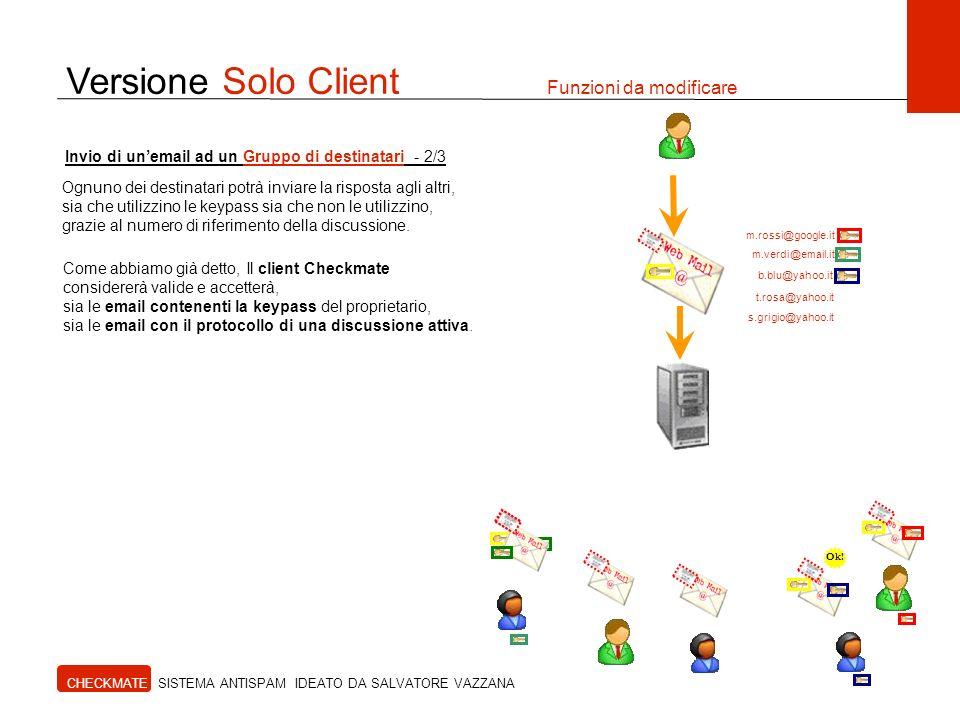 Versione Solo Client Funzioni da modificare CHECKMATE SISTEMA ANTISPAM IDEATO DA SALVATORE VAZZANA Invio di unemail ad un Gruppo di destinatari - 2/3