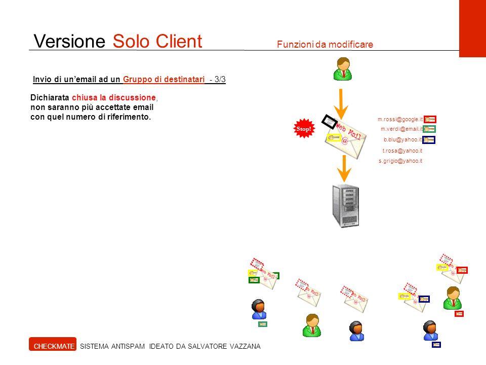 Versione Solo Client Funzioni da modificare CHECKMATE SISTEMA ANTISPAM IDEATO DA SALVATORE VAZZANA Invio di unemail ad un Gruppo di destinatari - 3/3