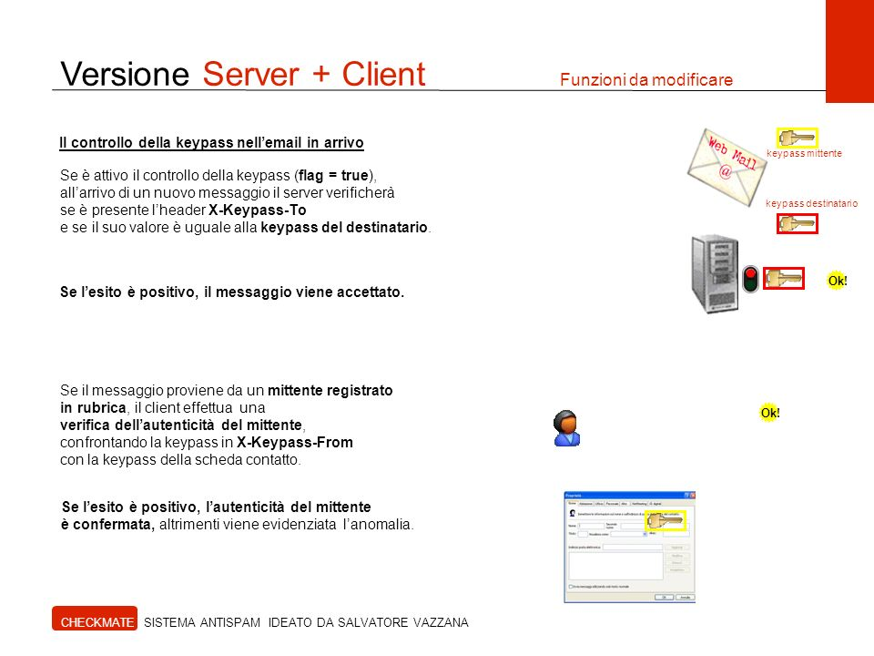 Modifiche ad altri software CHECKMATE SISTEMA ANTISPAM IDEATO DA SALVATORE VAZZANA