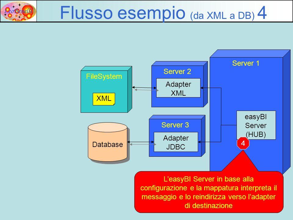 Server 1 Server 2 Adapter XML FileSystem Flusso esempio (da XML a DB) 4 XML easyBI Server (HUB) Server 3 Adapter JDBC Database LeasyBI Server in base