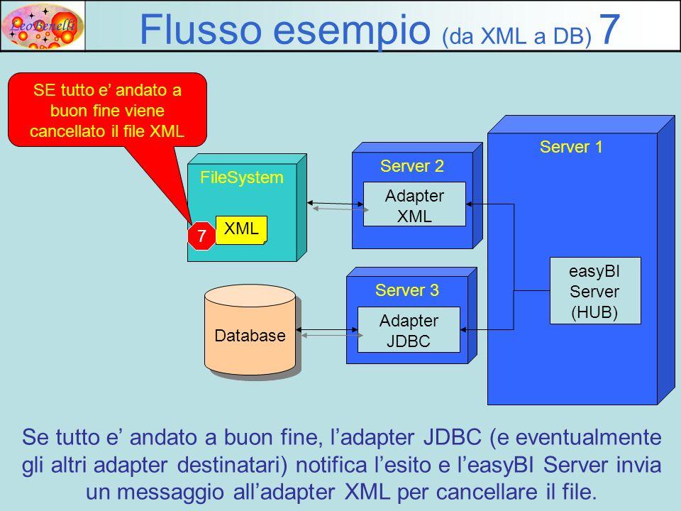 Server 1 Server 2 Adapter XML FileSystem Flusso esempio (da XML a DB) 7 XML easyBI Server (HUB) Server 3 Adapter JDBC Database SE tutto e andato a buo