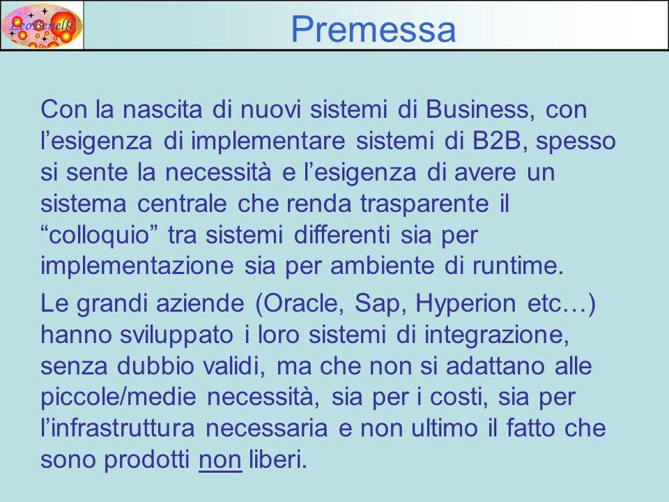 Premessa Con la nascita di nuovi sistemi di Business, con lesigenza di implementare sistemi di B2B, spesso si sente la necessità e lesigenza di avere
