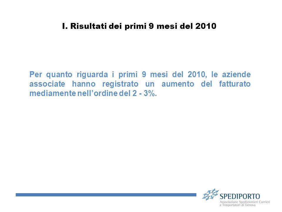 I. Risultati dei primi 9 mesi del 2010 Per quanto riguarda i primi 9 mesi del 2010, le aziende associate hanno registrato un aumento del fatturato med