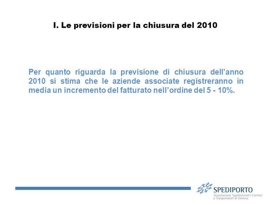 I. Le previsioni per la chiusura del 2010 Per quanto riguarda la previsione di chiusura dellanno 2010 si stima che le aziende associate registreranno