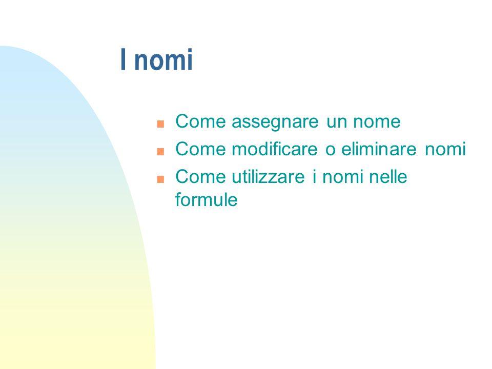 I nomi n Come assegnare un nome n Come modificare o eliminare nomi n Come utilizzare i nomi nelle formule