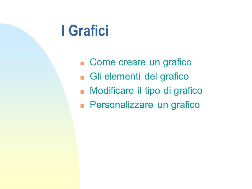 I Grafici n Come creare un grafico n Gli elementi del grafico n Modificare il tipo di grafico n Personalizzare un grafico