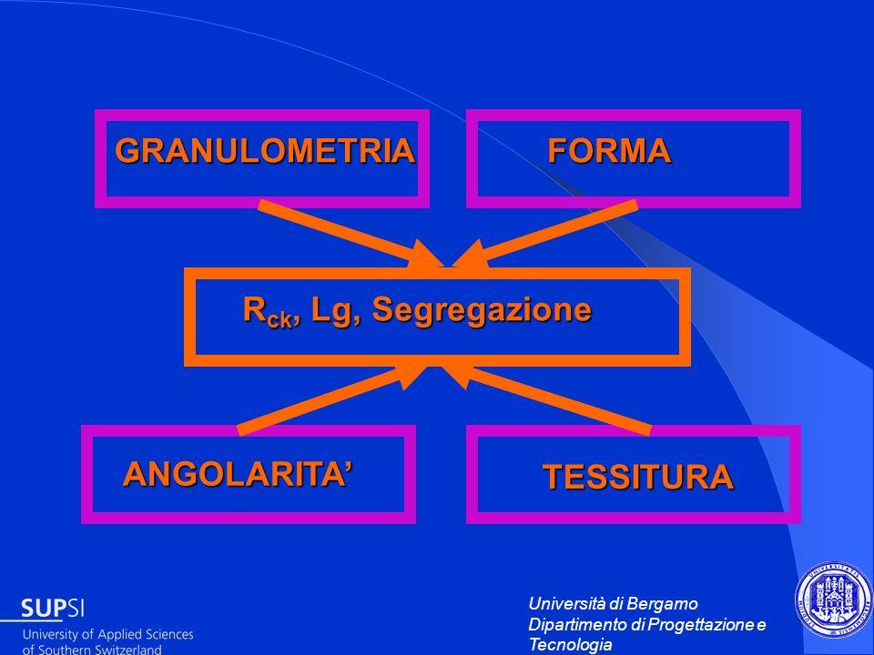 Università di Bergamo Dipartimento di Progettazione e Tecnologia GRANULOMETRIAFORMA ANGOLARITA TESSITURA R ck, Lg, Segregazione