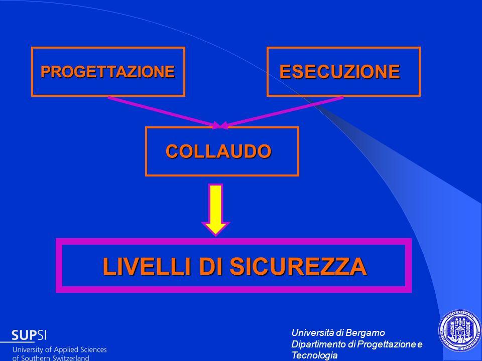 Università di Bergamo Dipartimento di Progettazione e Tecnologia PROGETTAZIONE ESECUZIONE COLLAUDO LIVELLI DI SICUREZZA