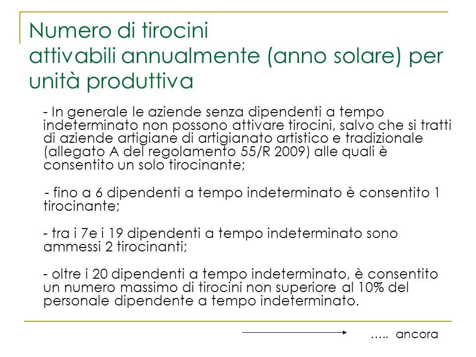 Numero di tirocini attivabili annualmente (anno solare) per unità produttiva - In generale le aziende senza dipendenti a tempo indeterminato non posso