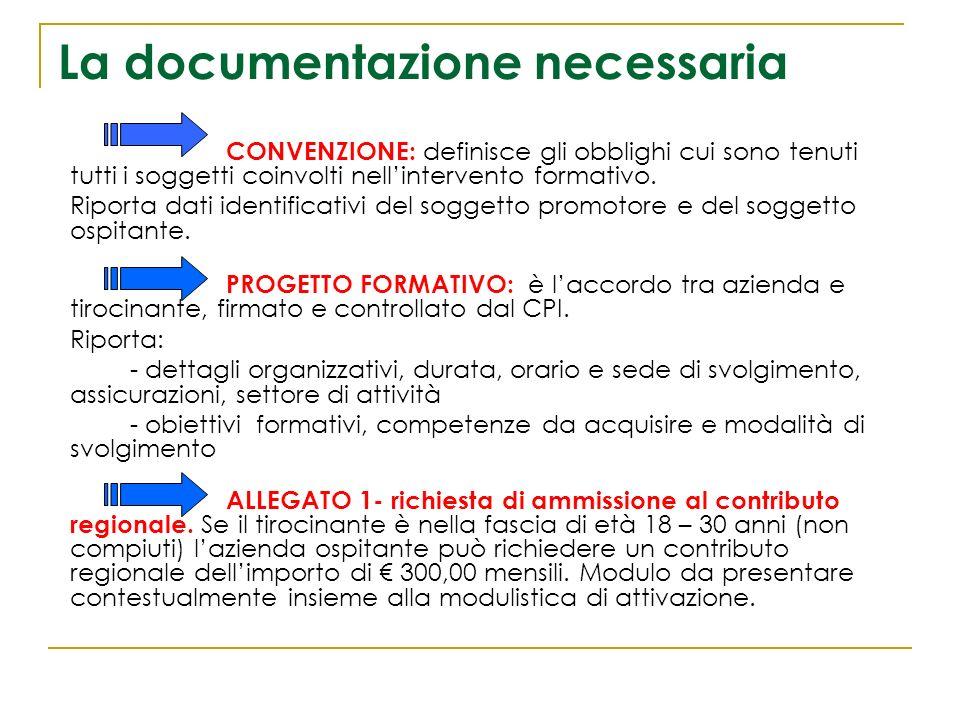 La documentazione necessaria CONVENZIONE: definisce gli obblighi cui sono tenuti tutti i soggetti coinvolti nellintervento formativo. Riporta dati ide