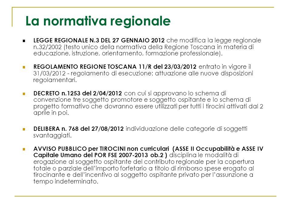 La normativa regionale LEGGE REGIONALE N.3 DEL 27 GENNAIO 2012 che modifica la legge regionale n.32/2002 (testo unico della normativa della Regione To